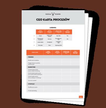 CEO – karta procesów