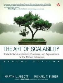 The art of scalability - okładka