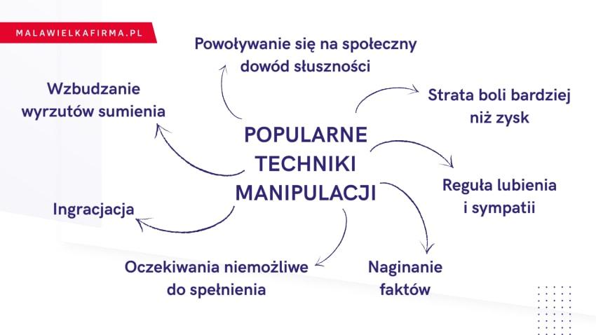 Popularne techniki manipulacji